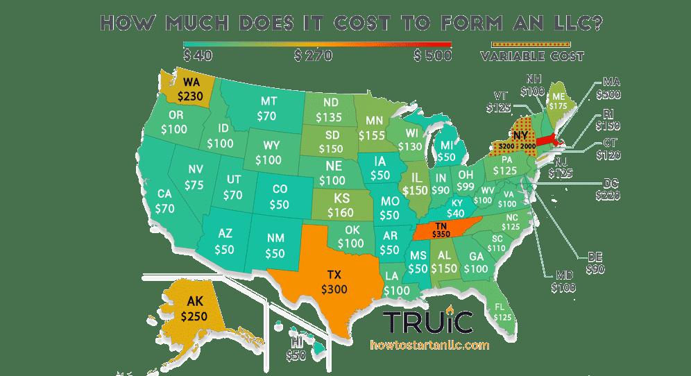 llc picnic business costs